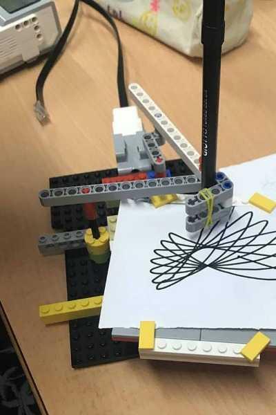 Robotix – 1r i 2r primària